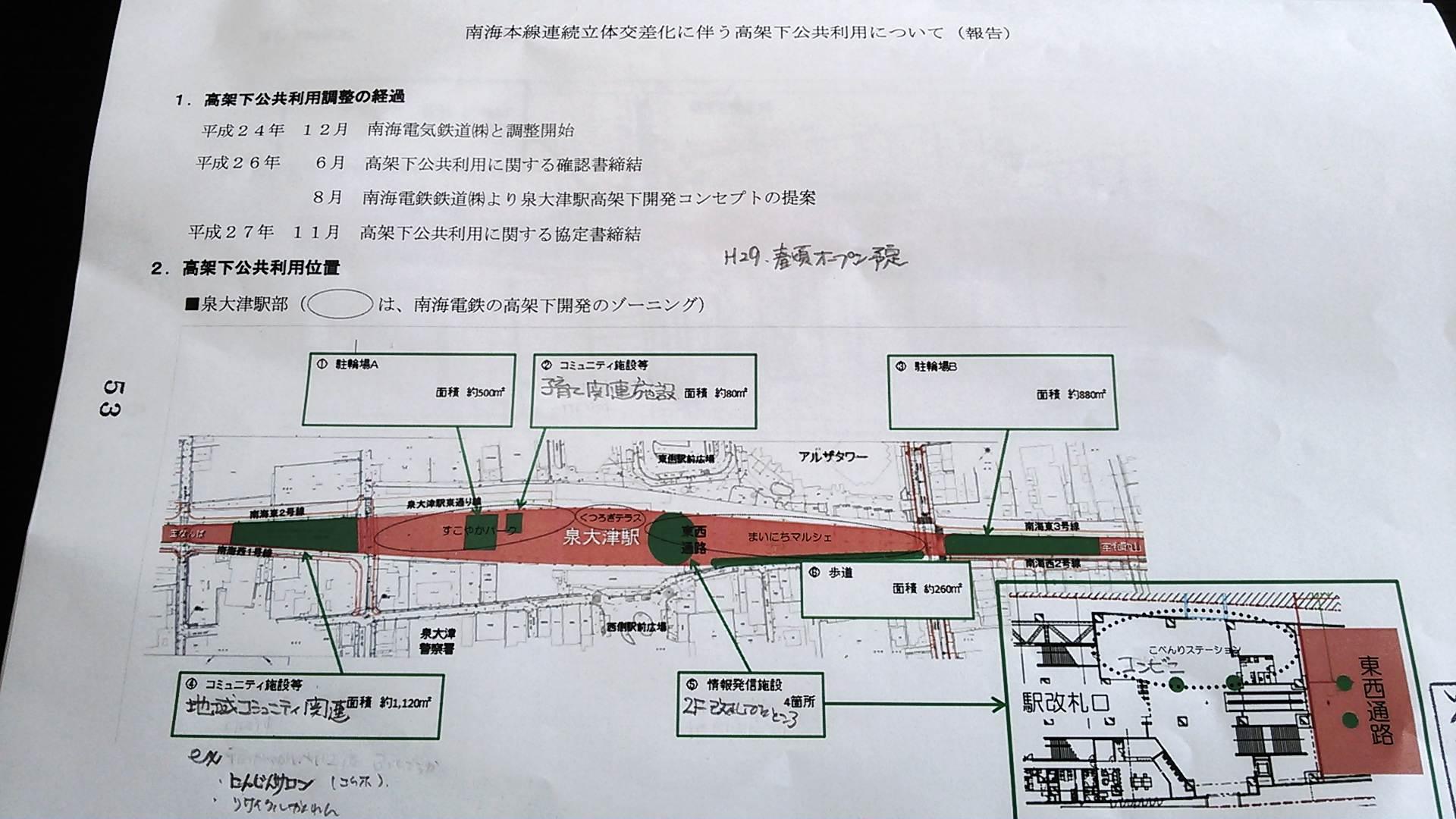 南海本線泉大津駅高架下の公共利用の報告がありました。